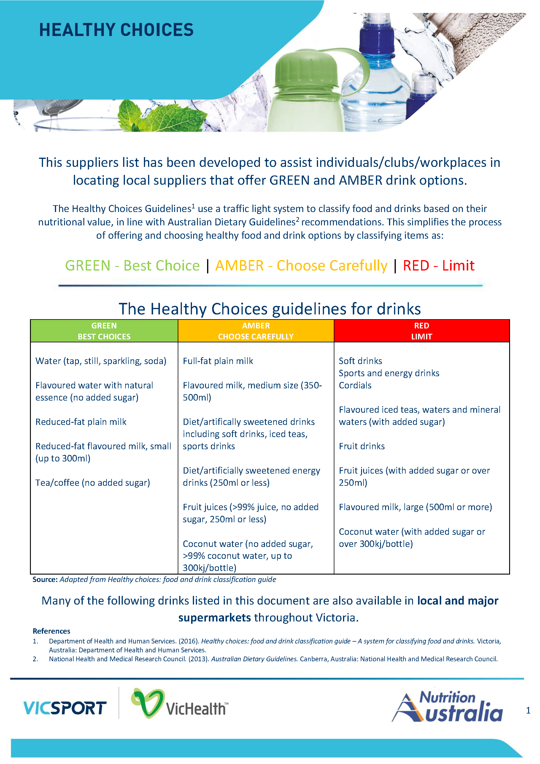 Healthy Drinks Suppliers doc