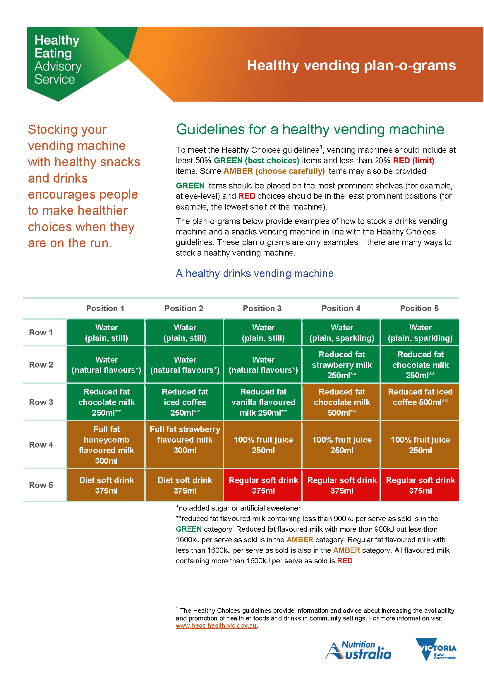 Healthy Vending Machines doc